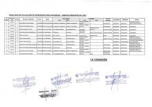 ABSOLUCION DE RECLAMOS POR ROTACIONES Y DESTAQUES 2021
